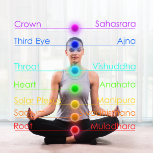 how many chakras are there really